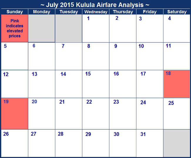 July 2015 Kulula Flight Prices Calendar