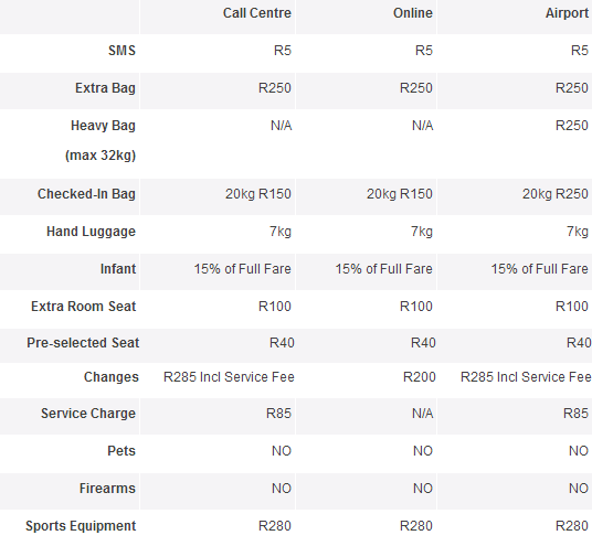 Table of FlySafairs extra charges