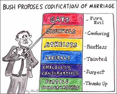 3) Legalizing gay marriage will open the door to all kinds of crazy behavior ...
