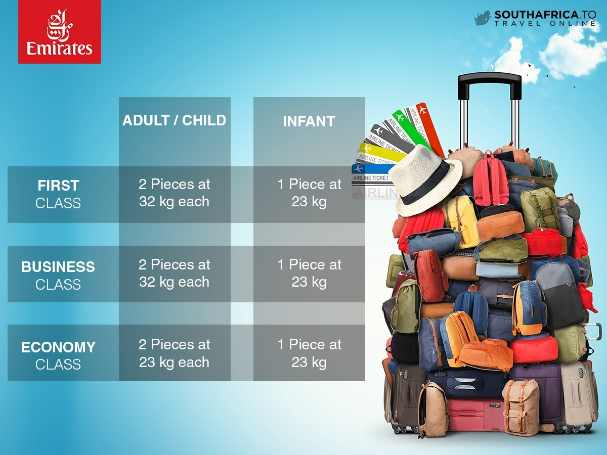 How Many Bags Are You Allowed To Check In On Emirates - Style Guru Fashion Glitz Glamour ...