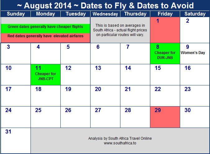 Kulula August 2019 Flight Prices