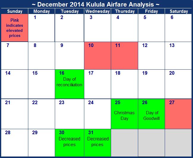 Calendar South Africa : Kulula december flight deals